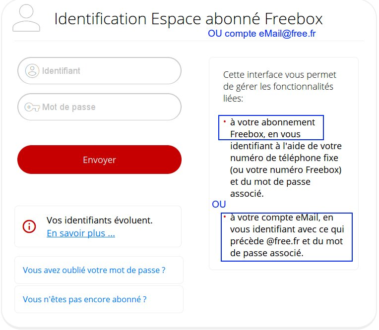 envoyer un mail ? free fr